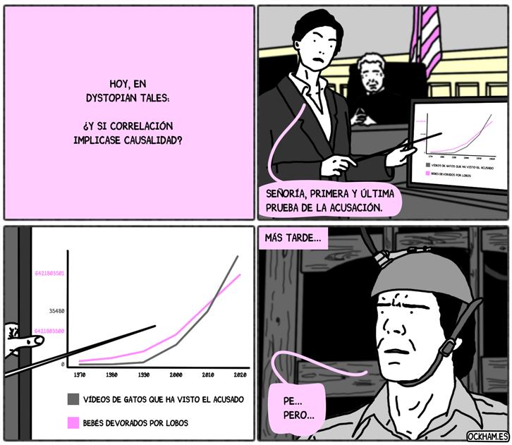 Dystopian tales I: Correlación